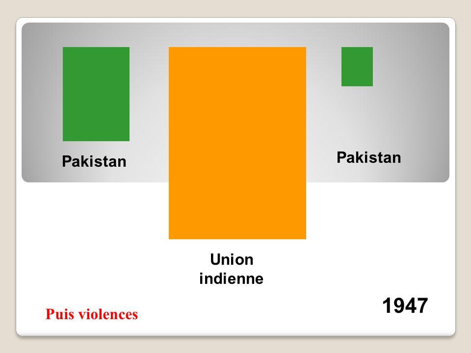 Union indienne Pakistan 1947 Puis violences