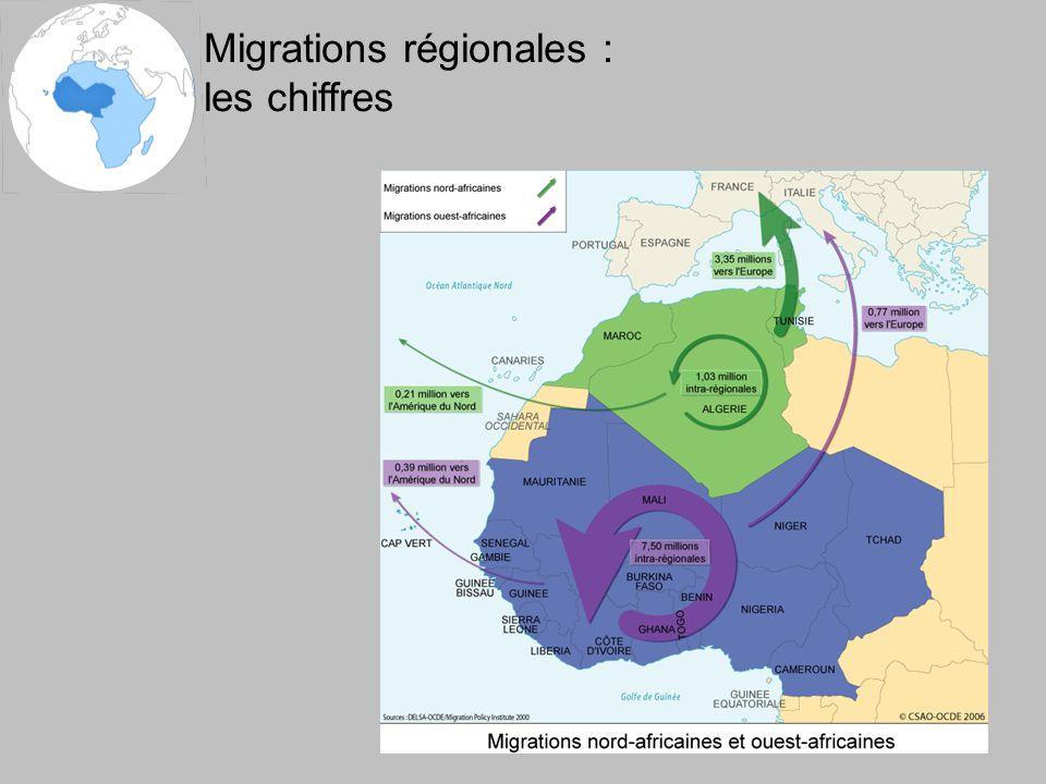Migrations régionales : les chiffres