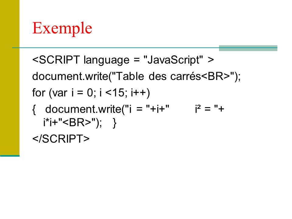 Exemple document.write( Table des carrés ); for (var i = 0; i <15; i++) { document.write( i = +i+ i² = + i*i+ ); }