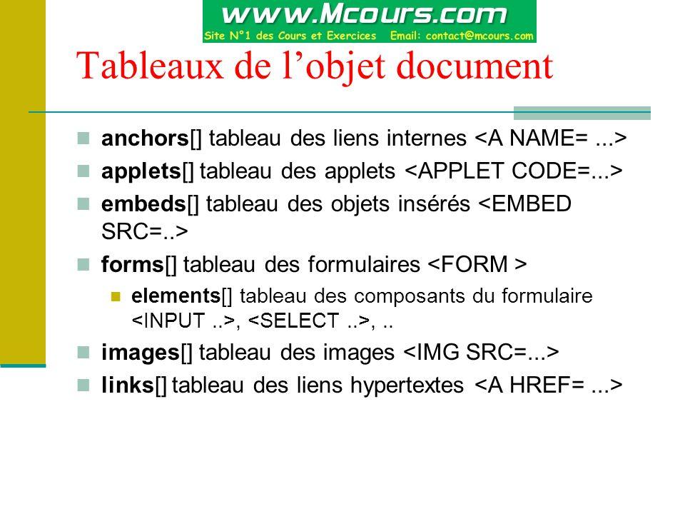 Tableaux de l'objet document anchors[] tableau des liens internes applets[] tableau des applets embeds[] tableau des objets insérés forms[] tableau des formulaires elements[] tableau des composants du formulaire,,..