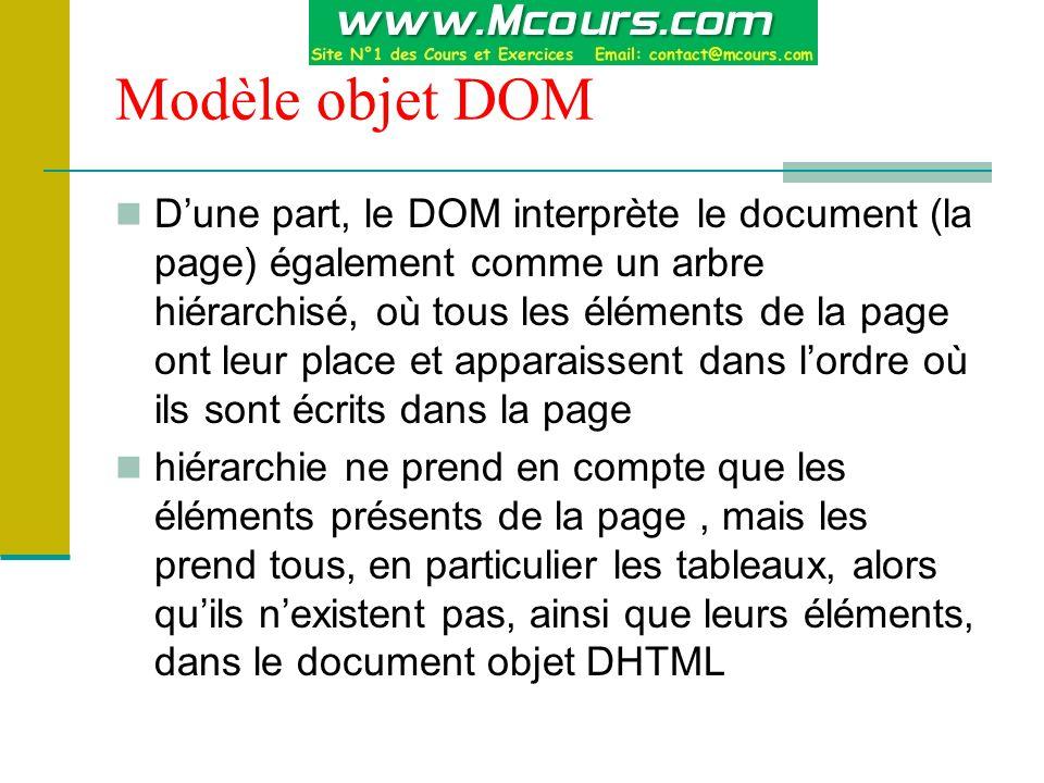 Modèle objet DOM D'une part, le DOM interprète le document (la page) également comme un arbre hiérarchisé, où tous les éléments de la page ont leur pl