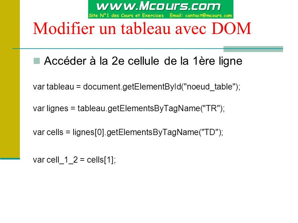 Modifier un tableau avec DOM Accéder à la 2e cellule de la 1ère ligne var tableau = document.getElementById( noeud_table ); var lignes = tableau.getElementsByTagName( TR ); var cells = lignes[0].getElementsByTagName( TD ); var cell_1_2 = cells[1];