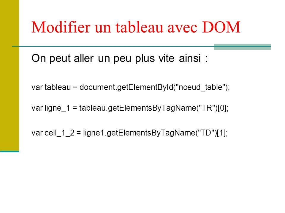 Modifier un tableau avec DOM On peut aller un peu plus vite ainsi : var tableau = document.getElementById( noeud_table ); var ligne_1 = tableau.getElementsByTagName( TR )[0]; var cell_1_2 = ligne1.getElementsByTagName( TD )[1];