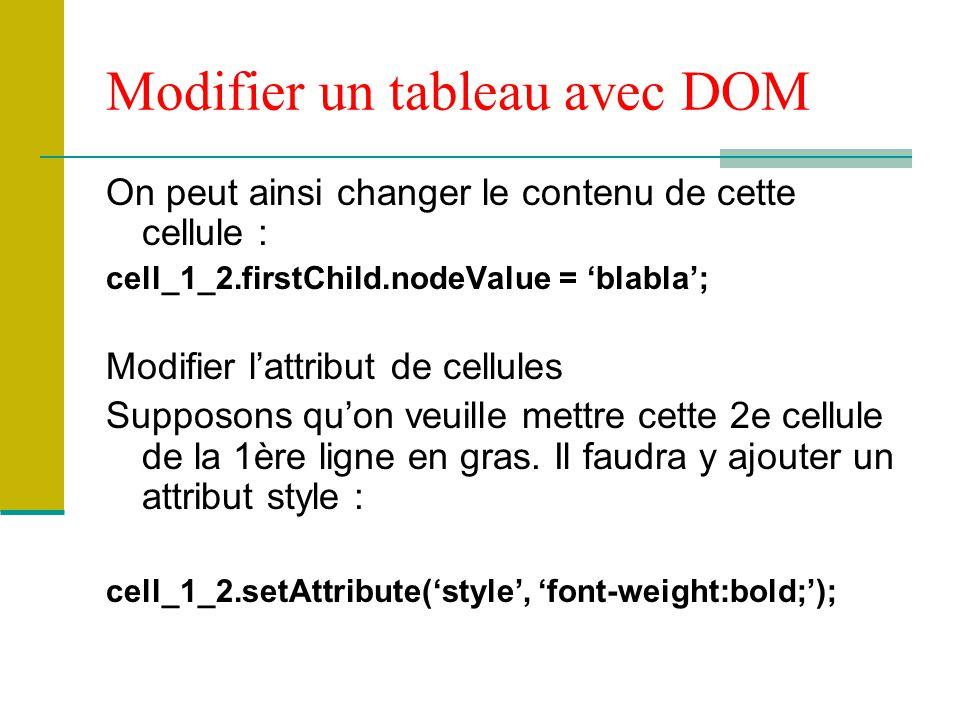 Modifier un tableau avec DOM On peut ainsi changer le contenu de cette cellule : cell_1_2.firstChild.nodeValue = 'blabla'; Modifier l'attribut de cellules Supposons qu'on veuille mettre cette 2e cellule de la 1ère ligne en gras.