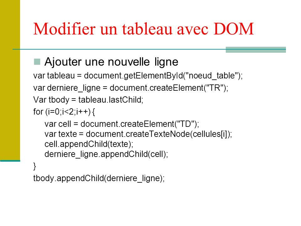 Modifier un tableau avec DOM Ajouter une nouvelle ligne var tableau = document.getElementById(