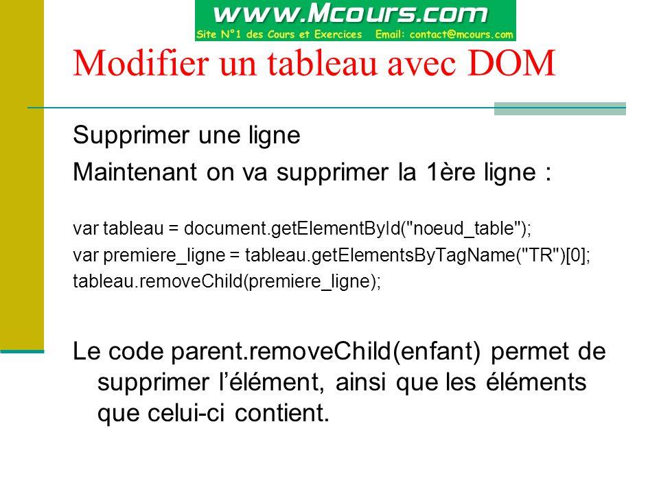 Modifier un tableau avec DOM Supprimer une ligne Maintenant on va supprimer la 1ère ligne : var tableau = document.getElementById(
