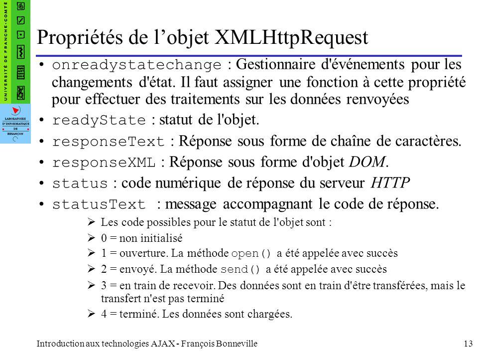 Introduction aux technologies AJAX - François Bonneville13 Propriétés de l'objet XMLHttpRequest onreadystatechange : Gestionnaire d'événements pour le