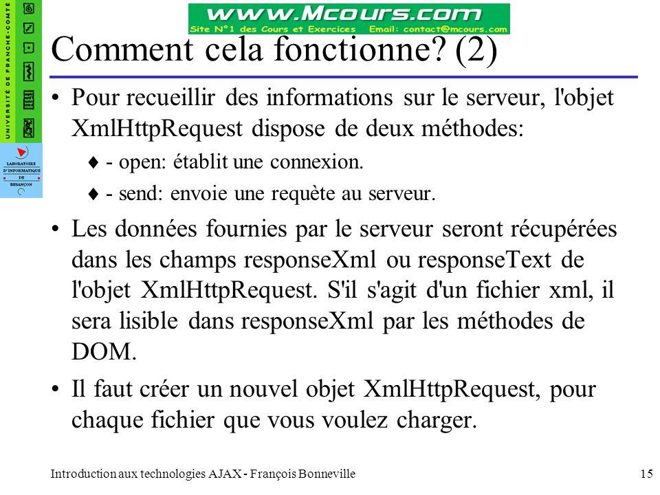 Introduction aux technologies AJAX - François Bonneville15 Comment cela fonctionne? (2) Pour recueillir des informations sur le serveur, l'objet XmlHt