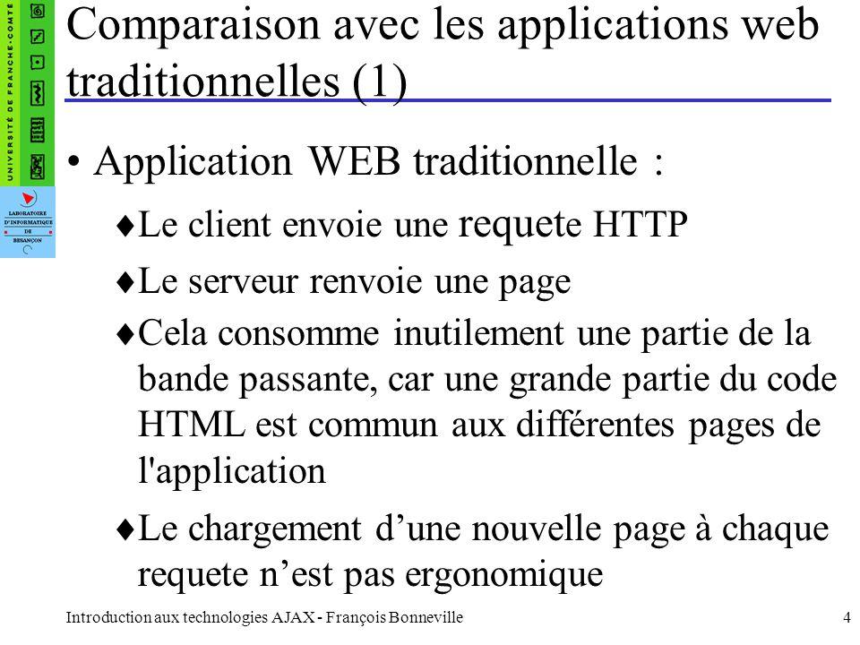 Introduction aux technologies AJAX - François Bonneville5 Comparaison avec les applications web traditionnelles (2) Approche traditionnelle Html Serveur HTTP Requête 1 Génération du document pour la requête 1 Réponse 1 Html Requête 2 Génération du document pour la requête 2 Réponse 2 … Client