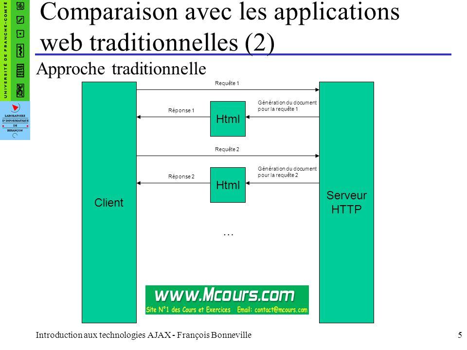 Introduction aux technologies AJAX - François Bonneville6 Comparaison avec les applications web traditionnelles (3) Approche Asynchrone AJAX Html et Script Serveur HTTP Requête 1 Génération du document pour la requête 1 Réponse 1 Client Script Requête 2 Données Réponse 2 Génération du Document pour la requête 2 … Requête 3 Données Réponse 3 Génération du Document pour la requête 3