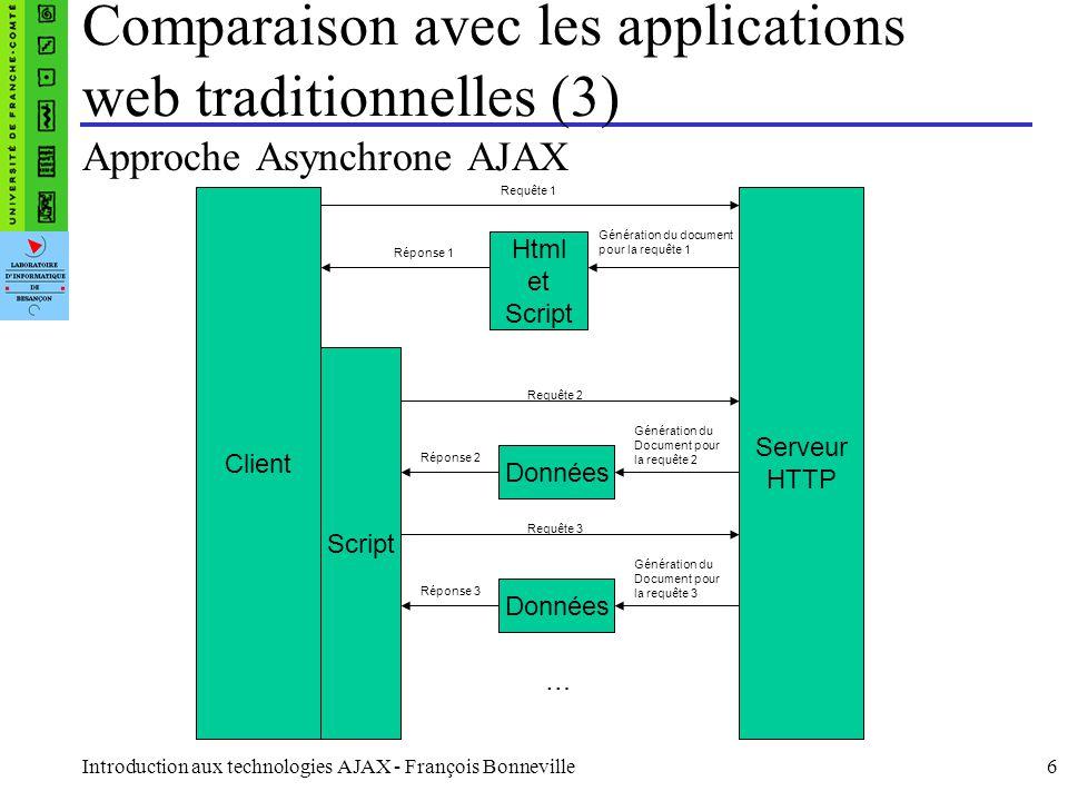 Introduction aux technologies AJAX - François Bonneville17 Javascript Asynchrone Le choix entre synchrone et asynchrone se fait dans l appel à XMLHttpRequest dans paramètre « flag »:  true pour asynchrone  false pour synchrone Dans le cas d'un appel asynchrone, le résultat est récupéré par une fonction appelée lors du déclenchement d un événement onreadystatechange Requete_http.onreadystatechange = function() { // mettre le code souhaité }; Cette fonction sera appelée à chaque changement d état de notre objet.