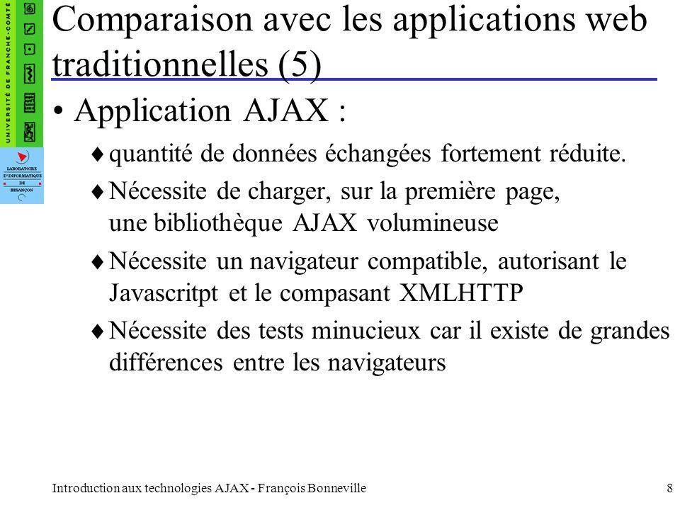 Introduction aux technologies AJAX - François Bonneville19 JSON Le XML est une calamité à parser en JavaScript Le format JSON est beaucoup plus approprié JSON (JavaScript Object Notation) est un format de données générique qui utilise la notation des objets JavaScript pour transmettre de l'information structuréeJSON Exemple : { menu : { id : file , value : File , popup : { menuitem : [ { value : New , onclick : CreateNewDoc() }, { value : Open , onclick : OpenDoc() }, { value : Close , onclick : CloseDoc() } ] } }}
