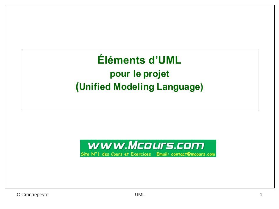 C Crochepeyre UML 1 Éléments d'UML pour le projet ( Unified Modeling Language)