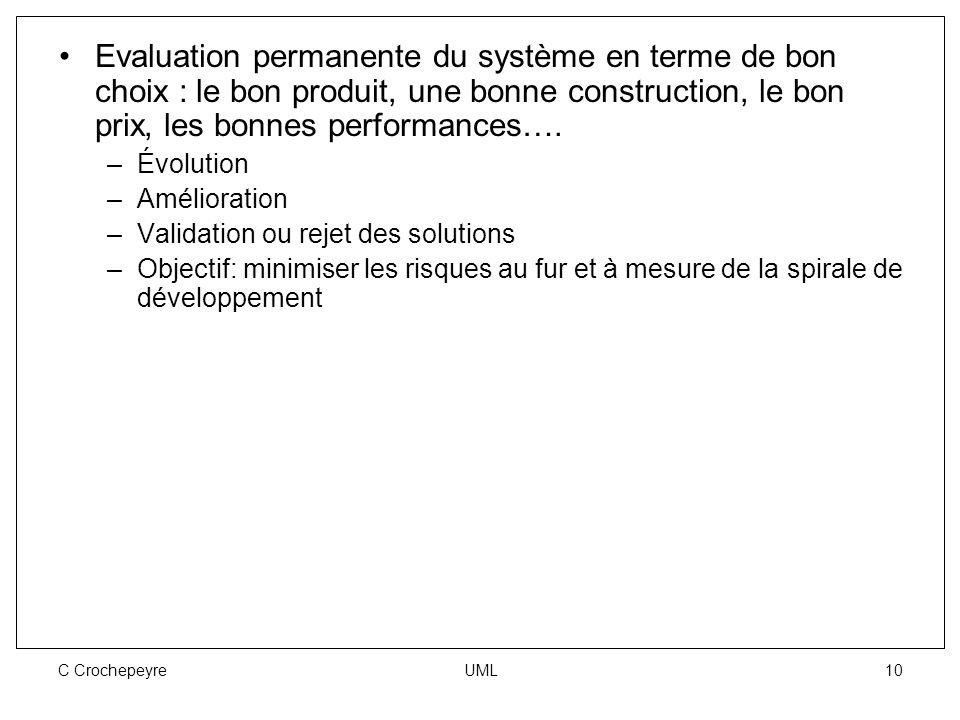 C Crochepeyre UML 10 Evaluation permanente du système en terme de bon choix : le bon produit, une bonne construction, le bon prix, les bonnes performa