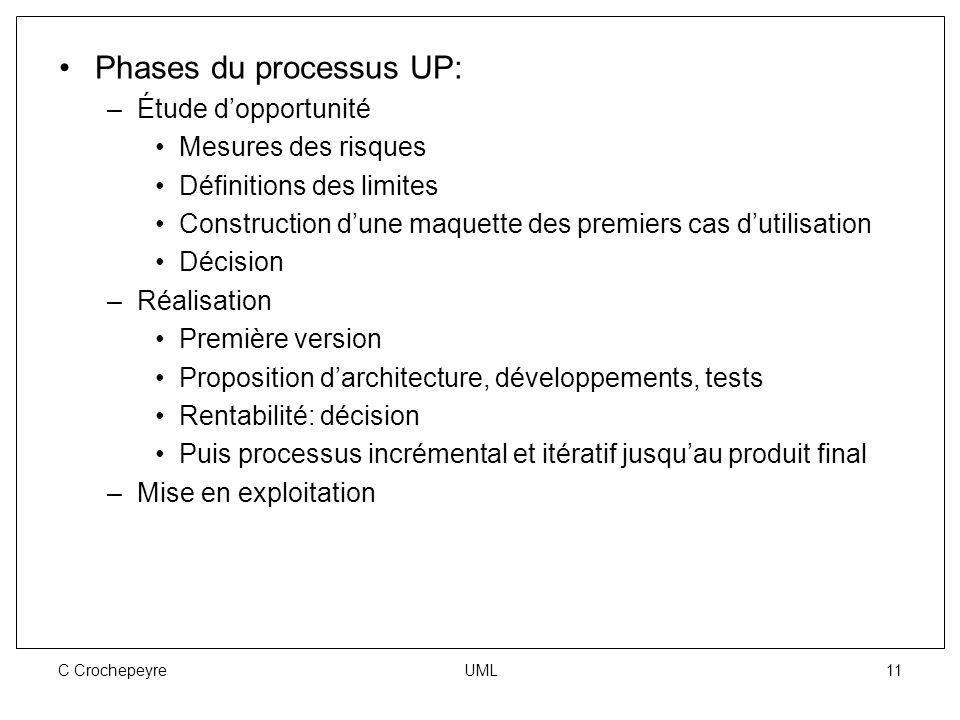 C Crochepeyre UML 11 Phases du processus UP: –Étude d'opportunité Mesures des risques Définitions des limites Construction d'une maquette des premiers