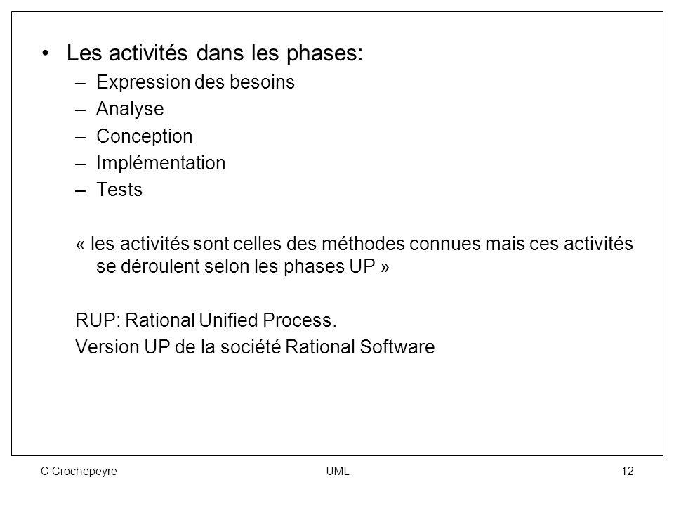 C Crochepeyre UML 12 Les activités dans les phases: –Expression des besoins –Analyse –Conception –Implémentation –Tests « les activités sont celles de
