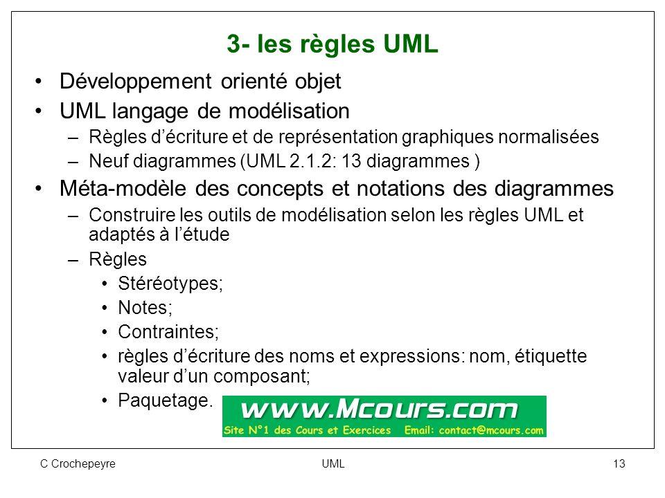 C Crochepeyre UML 13 Développement orienté objet UML langage de modélisation –Règles d'écriture et de représentation graphiques normalisées –Neuf diag