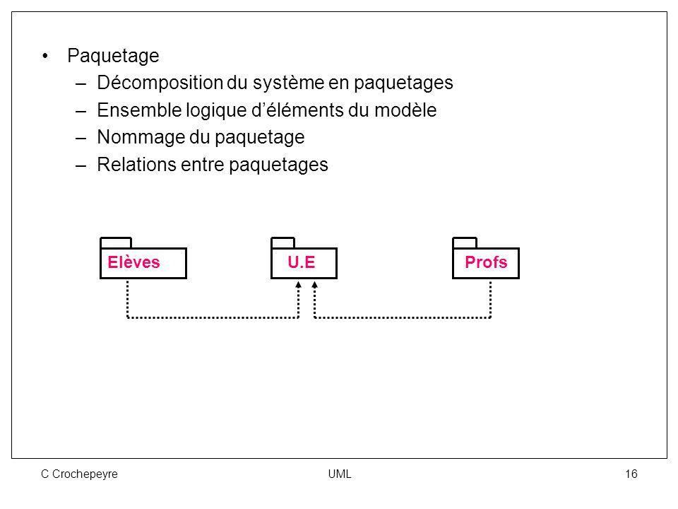 C Crochepeyre UML 16 Paquetage –Décomposition du système en paquetages –Ensemble logique d'éléments du modèle –Nommage du paquetage –Relations entre p