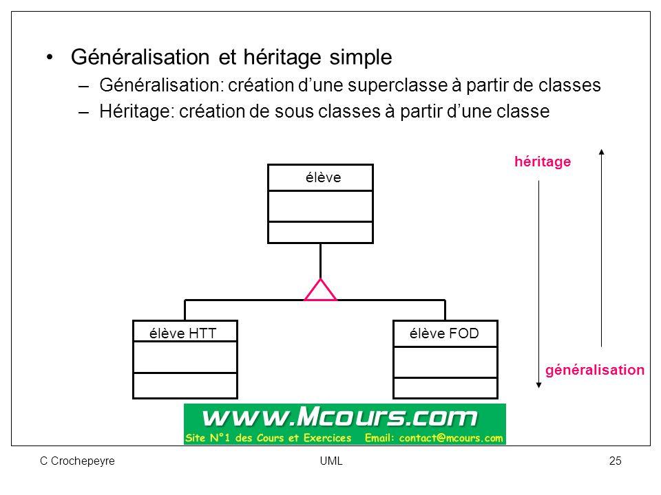 C Crochepeyre UML 25 Généralisation et héritage simple –Généralisation: création d'une superclasse à partir de classes –Héritage: création de sous cla