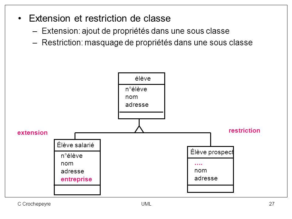 C Crochepeyre UML 27 Extension et restriction de classe –Extension: ajout de propriétés dans une sous classe –Restriction: masquage de propriétés dans
