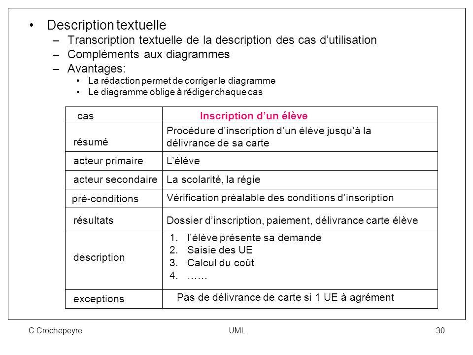 C Crochepeyre UML 30 Description textuelle –Transcription textuelle de la description des cas d'utilisation –Compléments aux diagrammes –Avantages: La