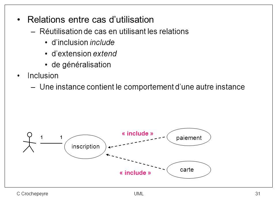 C Crochepeyre UML 31 Relations entre cas d'utilisation –Réutilisation de cas en utilisant les relations d'inclusion include d'extension extend de géné
