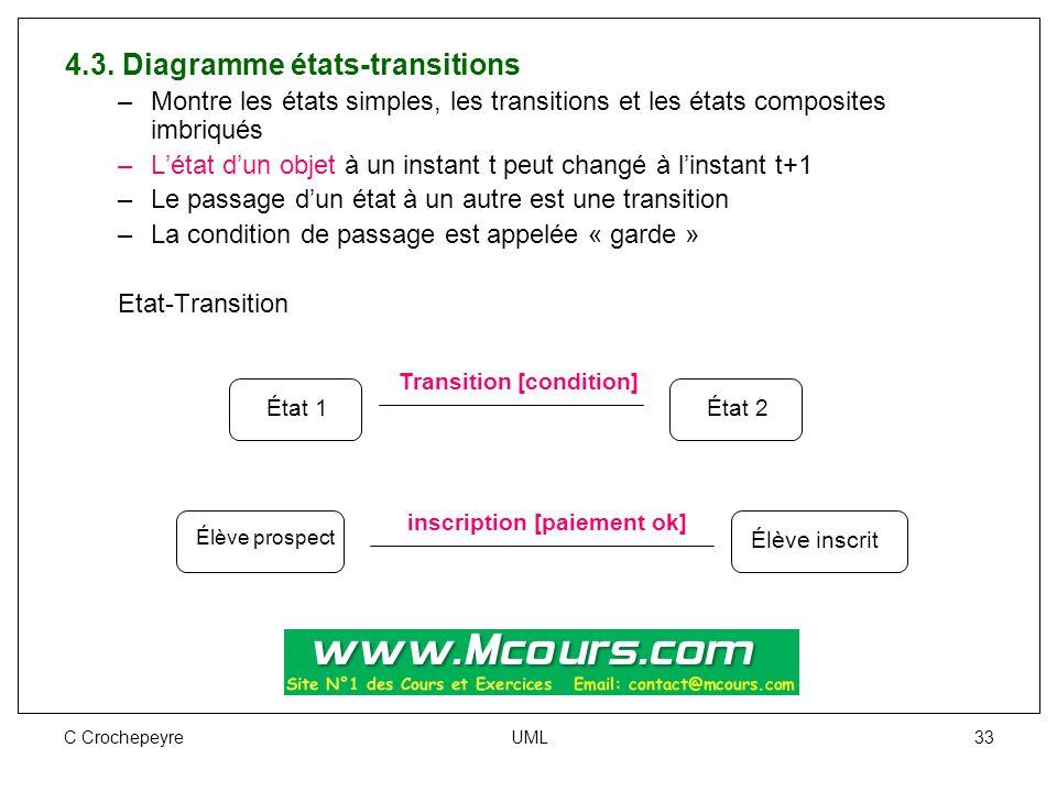 C Crochepeyre UML 33 4.3. Diagramme états-transitions –Montre les états simples, les transitions et les états composites imbriqués –L'état d'un objet