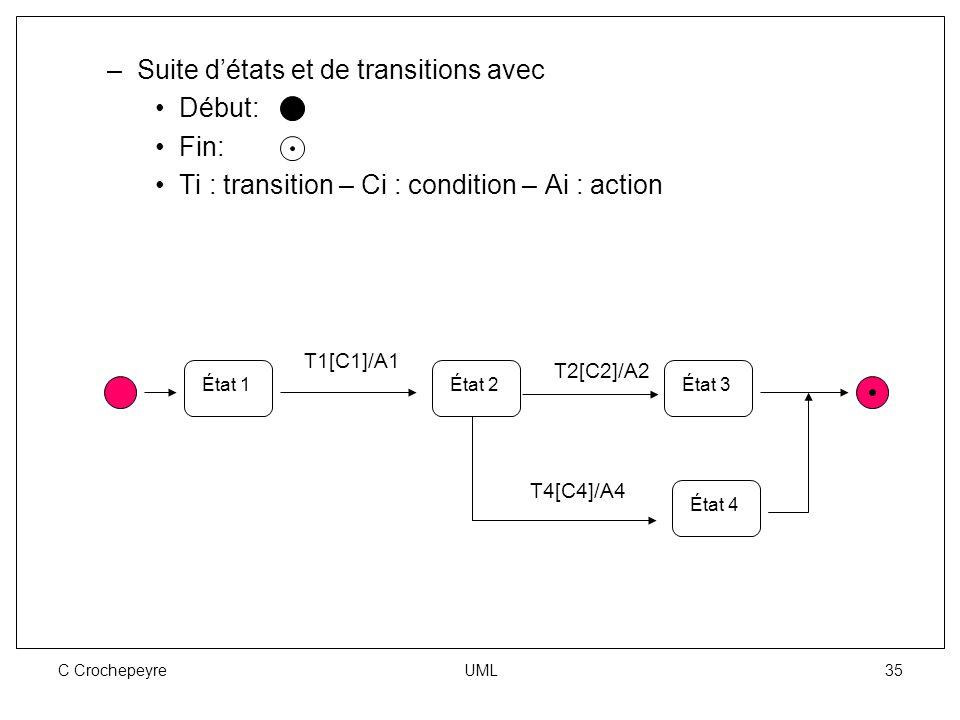 C Crochepeyre UML 35 –Suite d'états et de transitions avec Début: Fin: Ti : transition – Ci : condition – Ai : action État 1 T1[C1]/A1 État 2État 3 T4