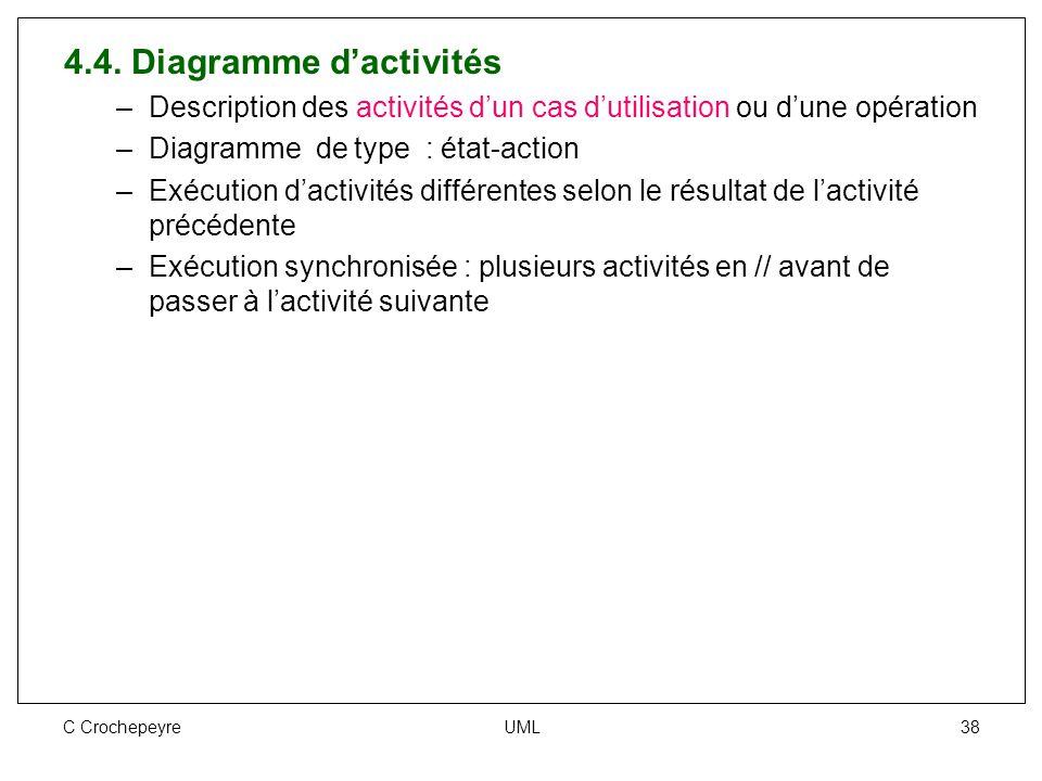 C Crochepeyre UML 38 4.4. Diagramme d'activités –Description des activités d'un cas d'utilisation ou d'une opération –Diagramme de type : état-action