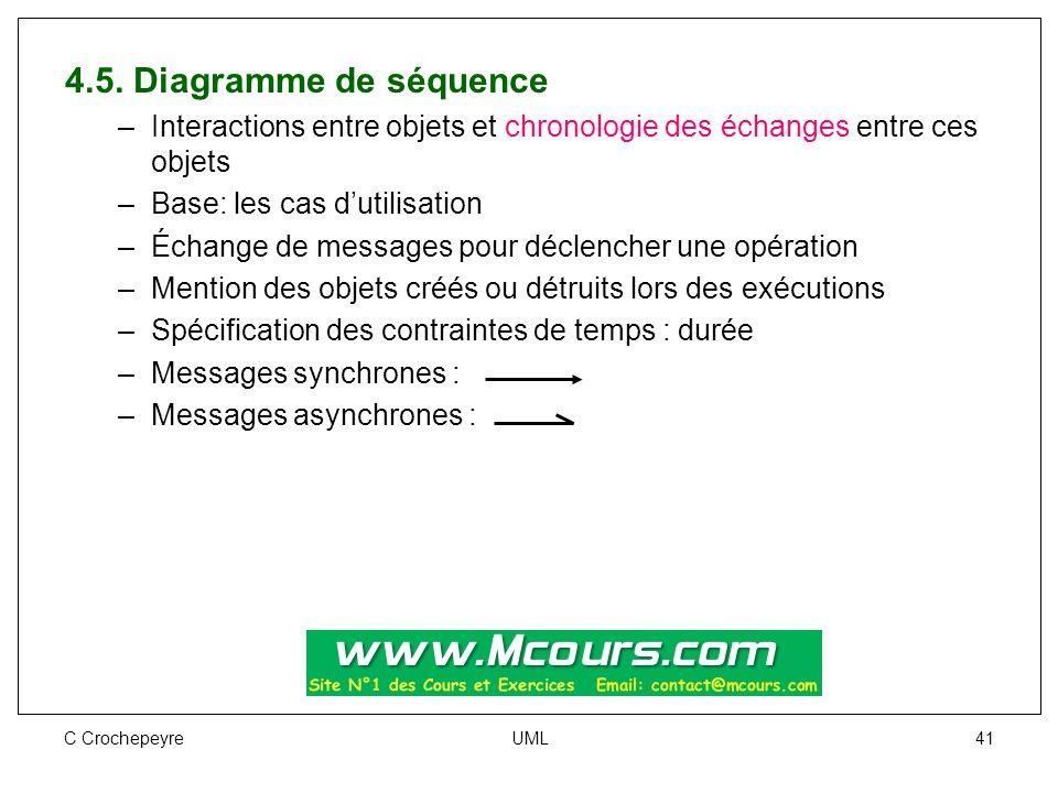C Crochepeyre UML 41 4.5. Diagramme de séquence –Interactions entre objets et chronologie des échanges entre ces objets –Base: les cas d'utilisation –