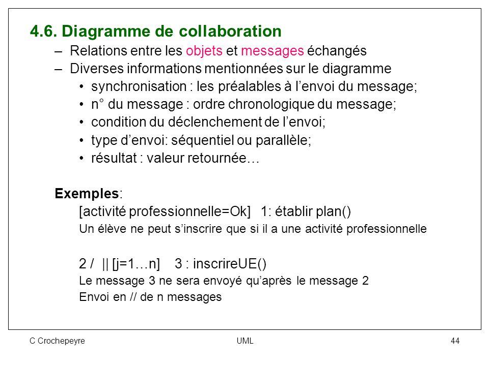 C Crochepeyre UML 44 4.6. Diagramme de collaboration –Relations entre les objets et messages échangés –Diverses informations mentionnées sur le diagra