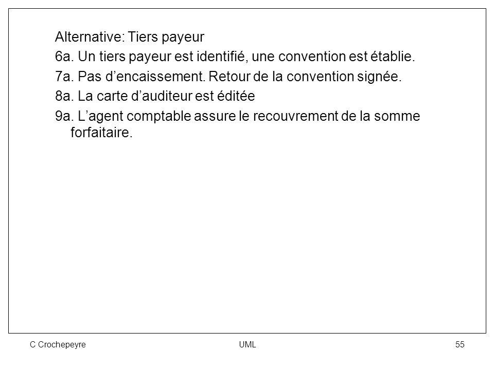 C Crochepeyre UML 55 Alternative: Tiers payeur 6a. Un tiers payeur est identifié, une convention est établie. 7a. Pas d'encaissement. Retour de la con