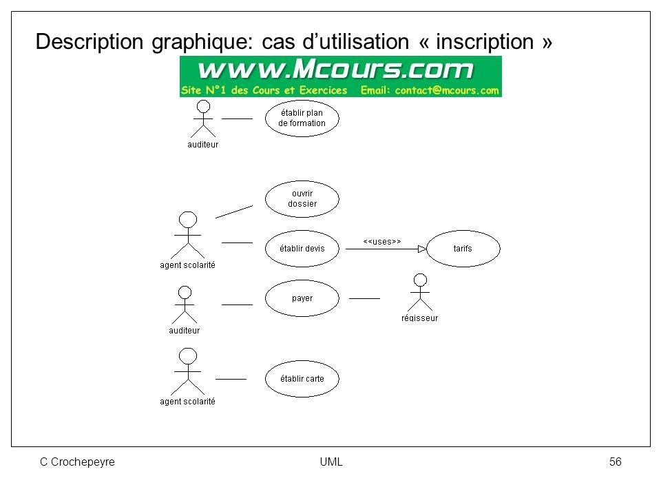 C Crochepeyre UML 56 Description graphique: cas d'utilisation « inscription »