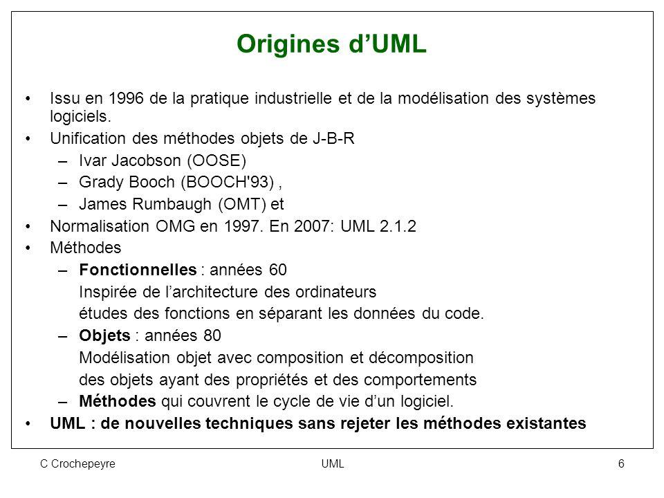 C Crochepeyre UML 6 Origines d'UML Issu en 1996 de la pratique industrielle et de la modélisation des systèmes logiciels. Unification des méthodes obj