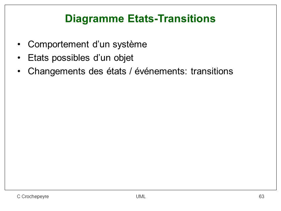 C Crochepeyre UML 63 Diagramme Etats-Transitions Comportement d'un système Etats possibles d'un objet Changements des états / événements: transitions