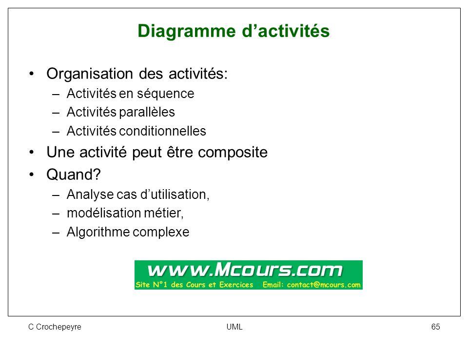 C Crochepeyre UML 65 Diagramme d'activités Organisation des activités: –Activités en séquence –Activités parallèles –Activités conditionnelles Une act