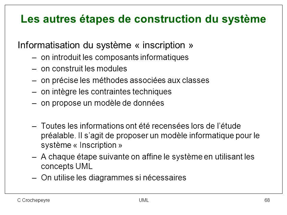 C Crochepeyre UML 68 Les autres étapes de construction du système Informatisation du système « inscription » –on introduit les composants informatique