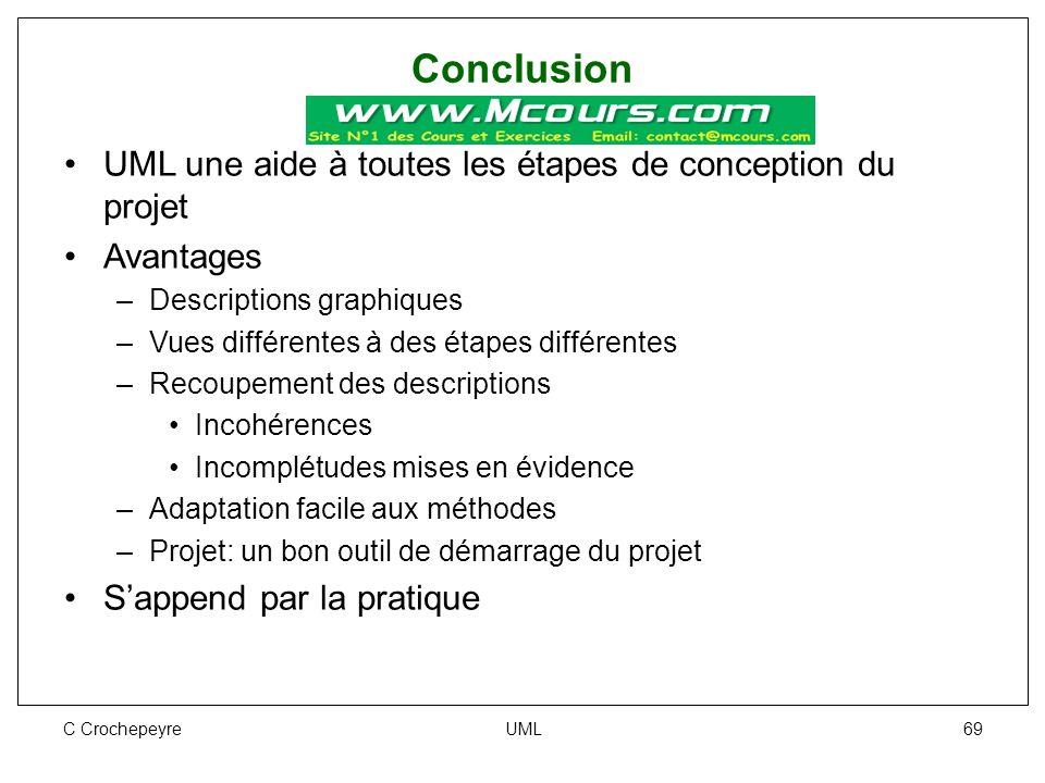 C Crochepeyre UML 69 Conclusion UML une aide à toutes les étapes de conception du projet Avantages –Descriptions graphiques –Vues différentes à des ét