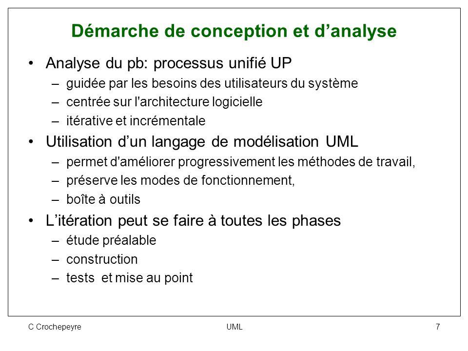 C Crochepeyre UML 7 Démarche de conception et d'analyse Analyse du pb: processus unifié UP –guidée par les besoins des utilisateurs du système –centré