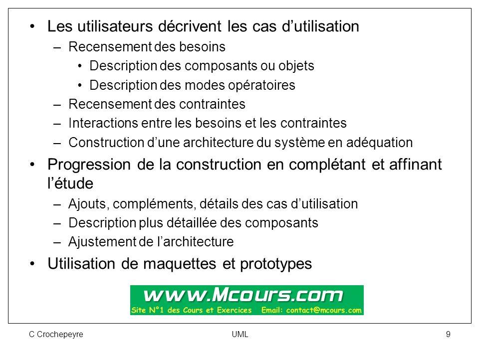 C Crochepeyre UML 9 Les utilisateurs décrivent les cas d'utilisation –Recensement des besoins Description des composants ou objets Description des mod
