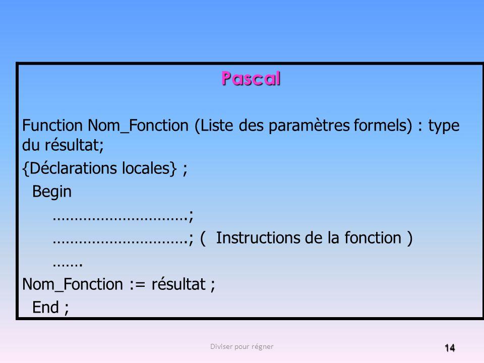 14 Pascal Function Nom_Fonction (Liste des paramètres formels) : type du résultat; {Déclarations locales} ; Begin ………………………….; ………………………….; ( Instruct