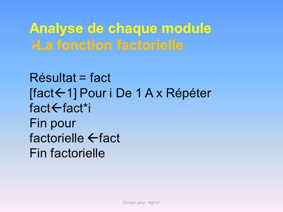 Résultat = fact [fact  1] Pour i De 1 A x Répéter fact  fact*i Fin pour factorielle  fact Fin factorielle Analyse de chaque module  La fonction fa