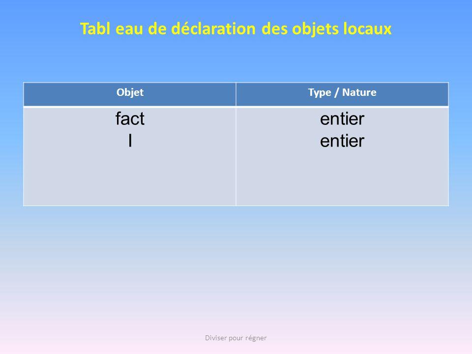 Tabl eau de déclaration des objets locaux ObjetType / Nature fact I entier Diviser pour régner