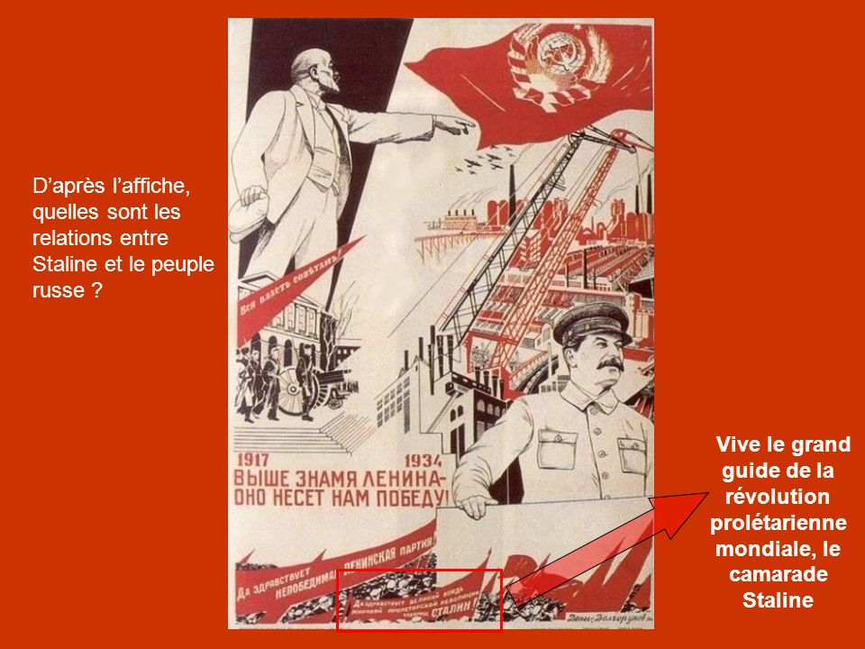 D'après l'affiche, quelles sont les relations entre Staline et le peuple russe ? Vive le grand guide de la révolution prolétarienne mondiale, le camar