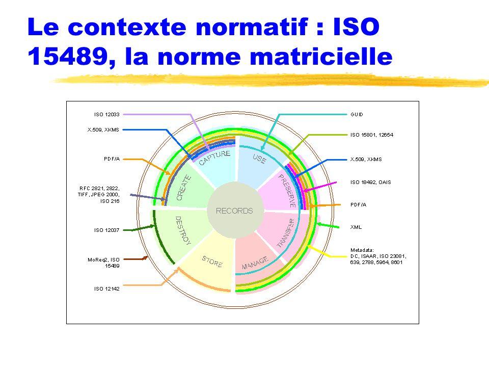 Le contexte normatif : ISO 15489, la norme matricielle