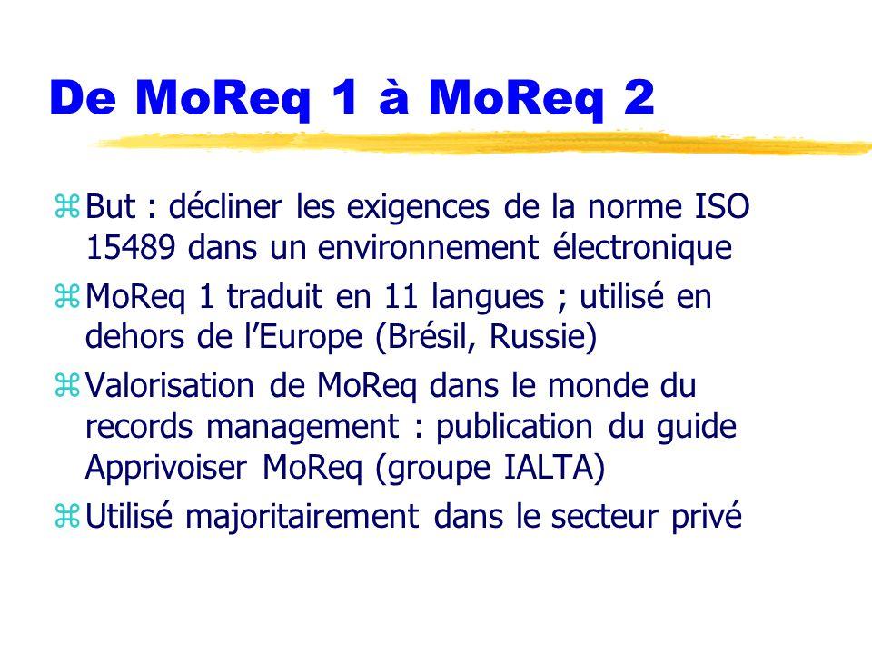 De MoReq 1 à MoReq 2 zBut : décliner les exigences de la norme ISO 15489 dans un environnement électronique zMoReq 1 traduit en 11 langues ; utilisé en dehors de l'Europe (Brésil, Russie) zValorisation de MoReq dans le monde du records management : publication du guide Apprivoiser MoReq (groupe IALTA) zUtilisé majoritairement dans le secteur privé