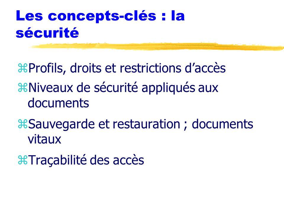 Les concepts-clés : la sécurité zProfils, droits et restrictions d'accès zNiveaux de sécurité appliqués aux documents zSauvegarde et restauration ; documents vitaux zTraçabilité des accès