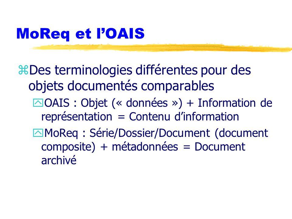 MoReq et l'OAIS zDes terminologies différentes pour des objets documentés comparables yOAIS : Objet (« données ») + Information de représentation = Contenu d'information yMoReq : Série/Dossier/Document (document composite) + métadonnées = Document archivé