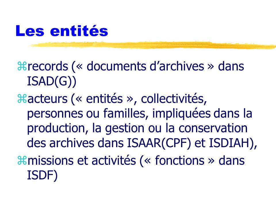 Les entités zrecords (« documents d'archives » dans ISAD(G)) zacteurs (« entités », collectivités, personnes ou familles, impliquées dans la production, la gestion ou la conservation des archives dans ISAAR(CPF) et ISDIAH), zmissions et activités (« fonctions » dans ISDF)