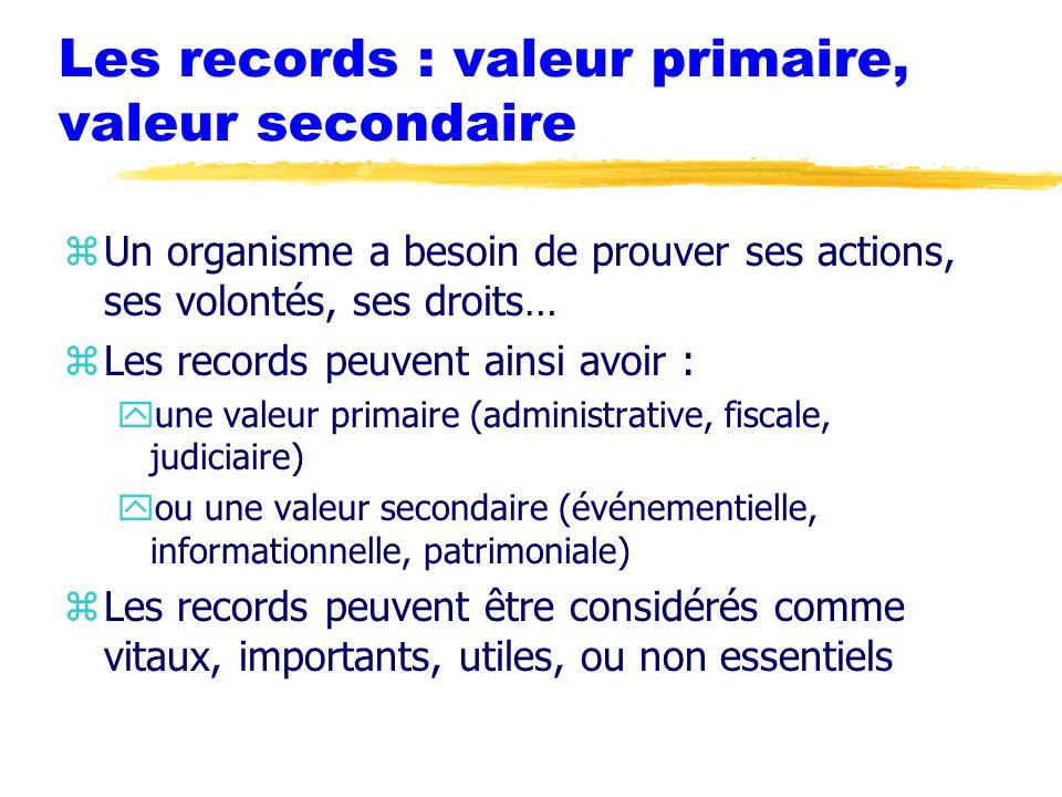 Les normes du Records management en France